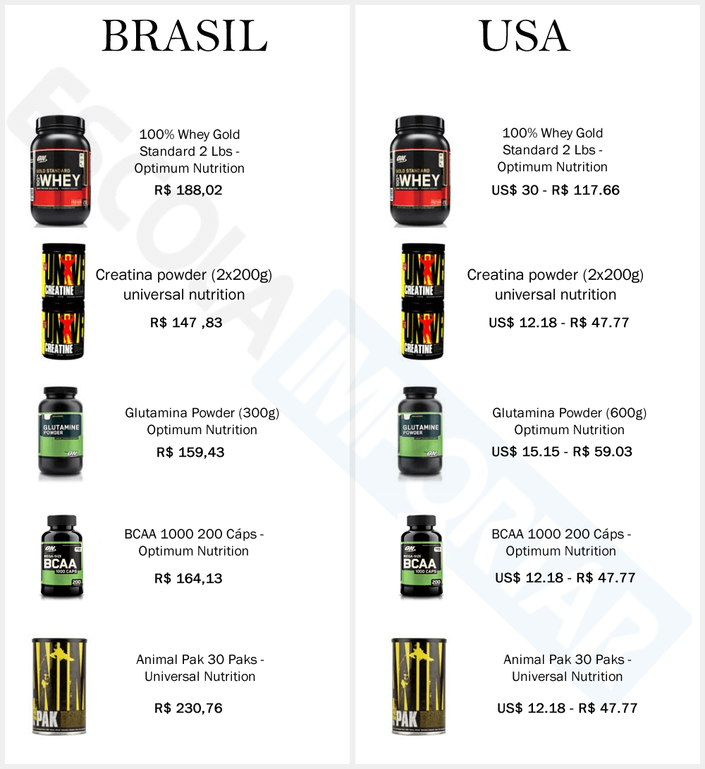 vitacost loja de suplementos importados