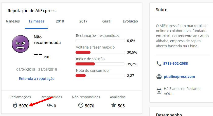 eBay Brasil é confiável e seguro- reclame aqui